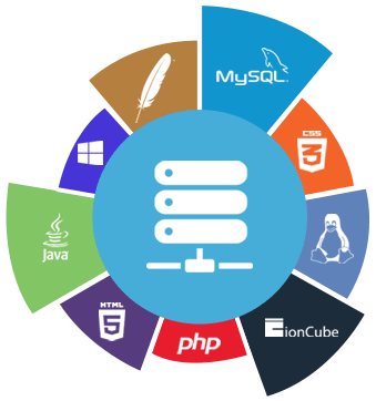 JobPlus – Server Requirements